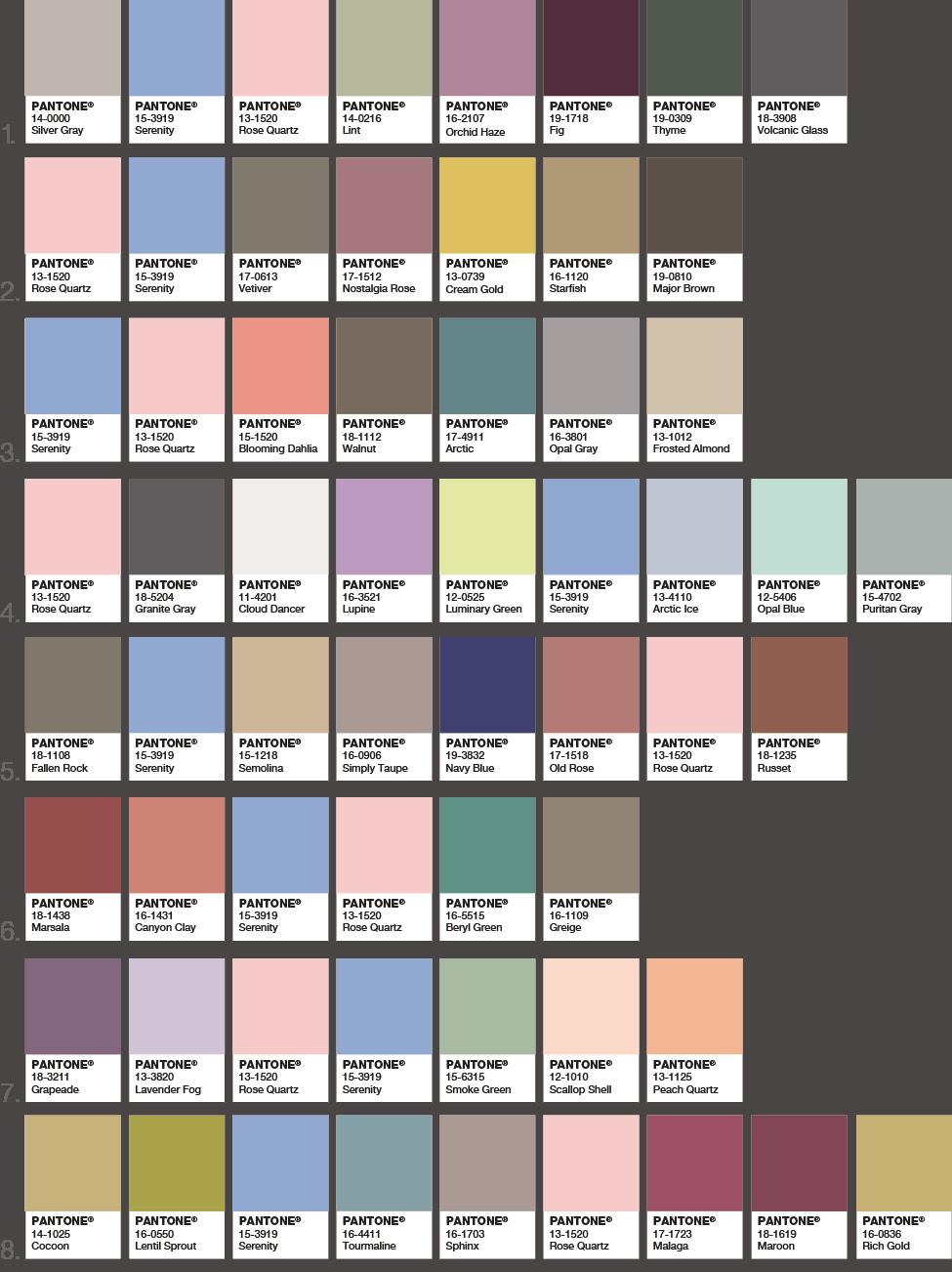 Rose Quartz i Sarenity - Kolory Roku 2016 wg PANTONE